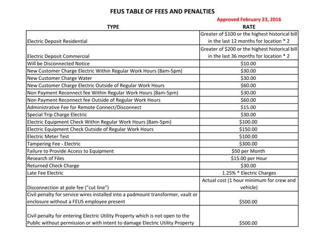 Fees and Penalties - Approved 2-23-16 web sized