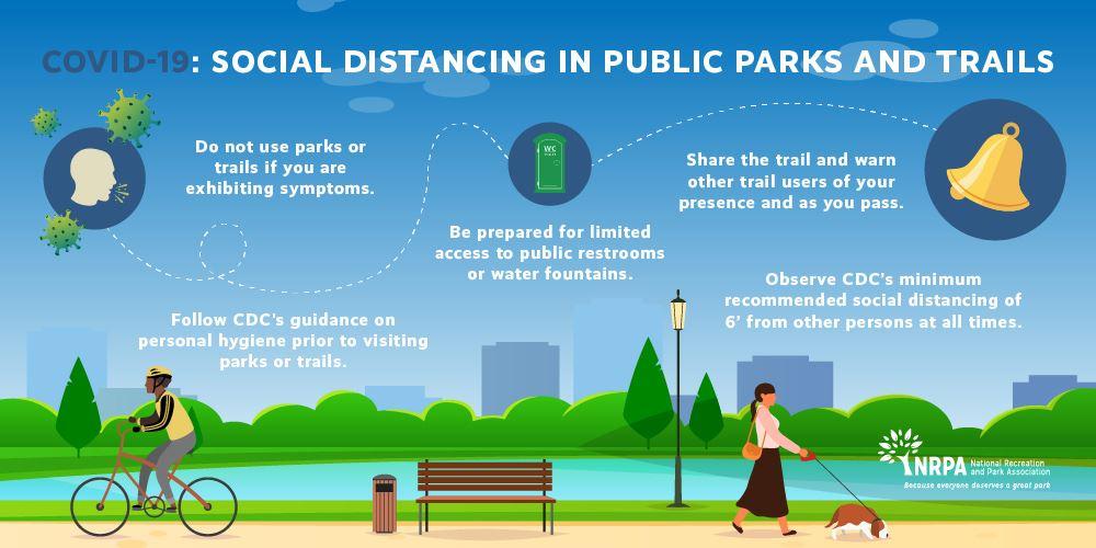covid19-urban-parks